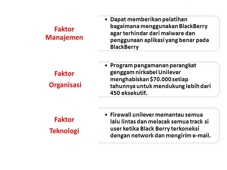 Faktor Manajemen Faktor Organisasi Teknologi