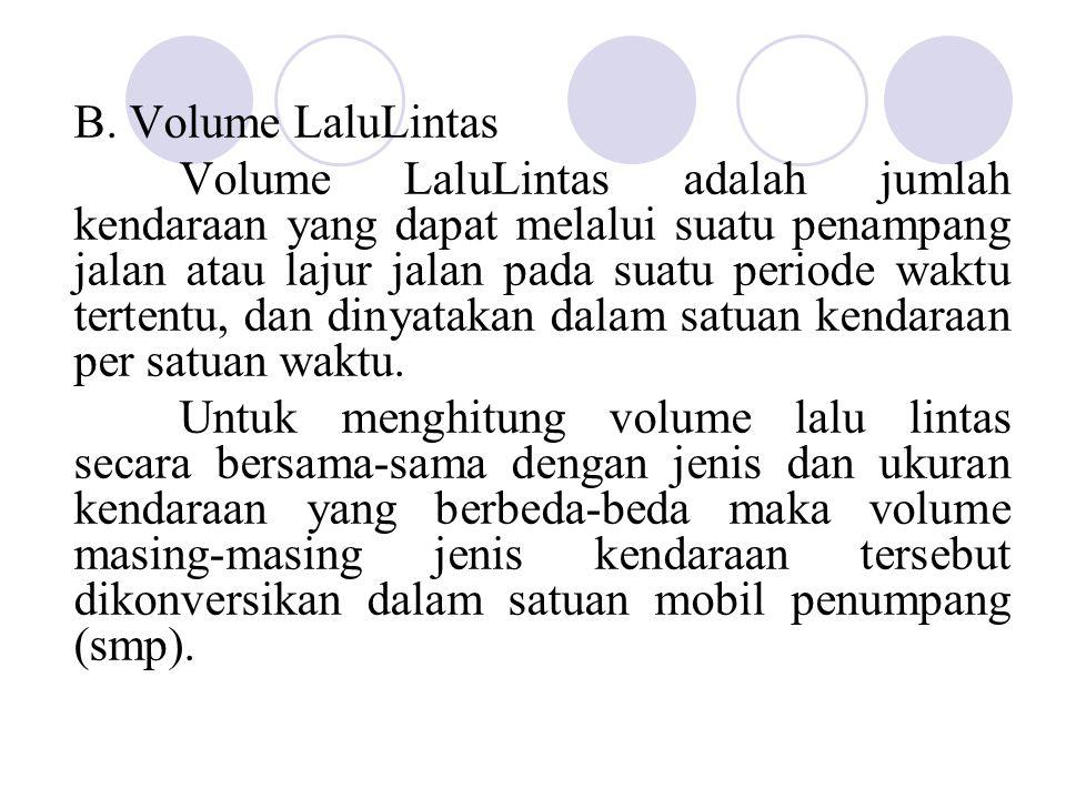 B. Volume LaluLintas