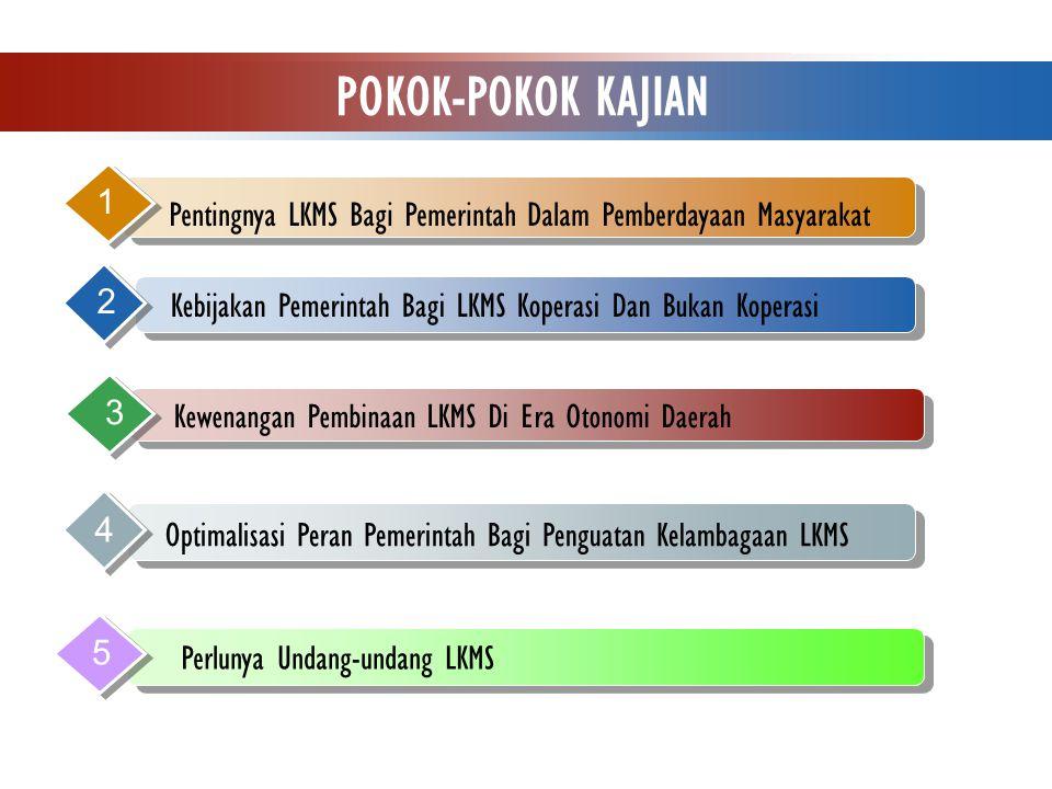 www.themegallery.com POKOK-POKOK KAJIAN. 1. Pentingnya LKMS Bagi Pemerintah Dalam Pemberdayaan Masyarakat.