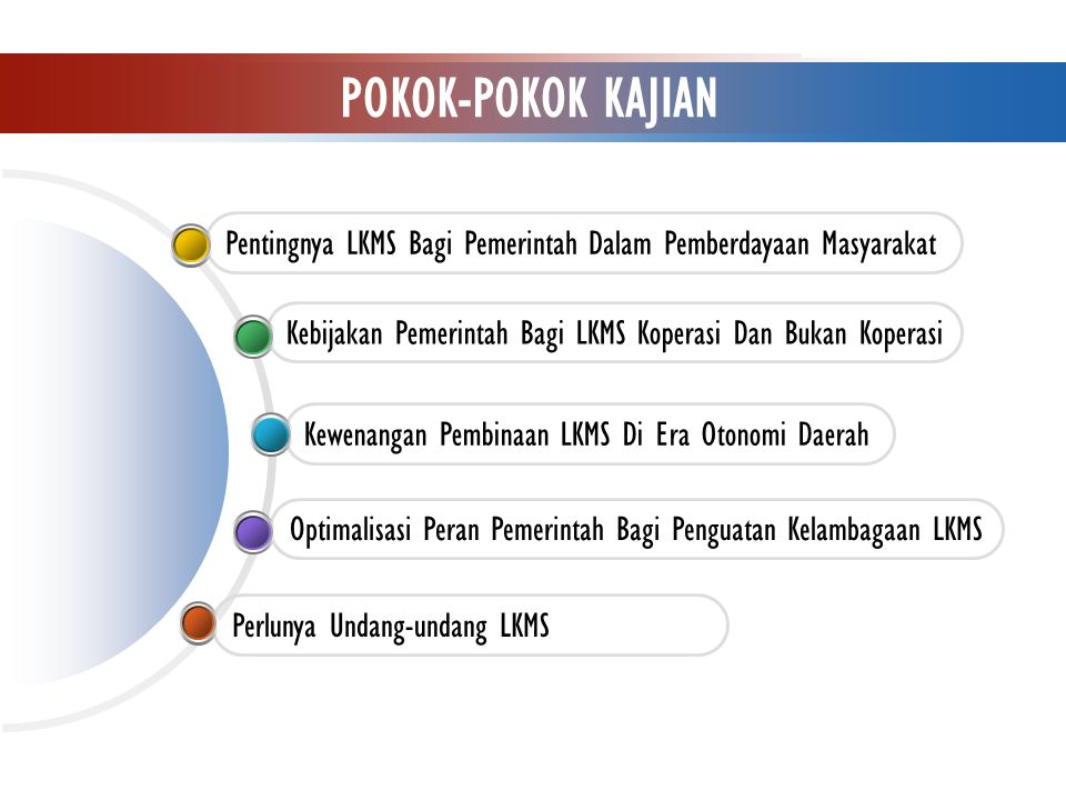 www.themegallery.com POKOK-POKOK KAJIAN. Pentingnya LKMS Bagi Pemerintah Dalam Pemberdayaan Masyarakat.