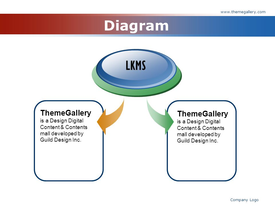 www.themegallery.com Diagram. LKMS. ThemeGallery is a Design Digital Content & Contents mall developed by Guild Design Inc.