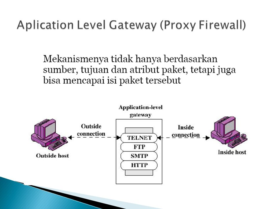 Aplication Level Gateway (Proxy Firewall)