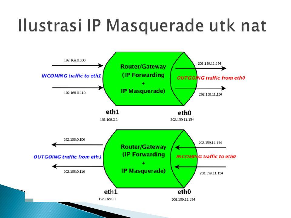 Ilustrasi IP Masquerade utk nat
