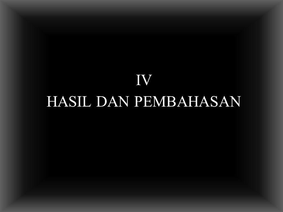 IV HASIL DAN PEMBAHASAN
