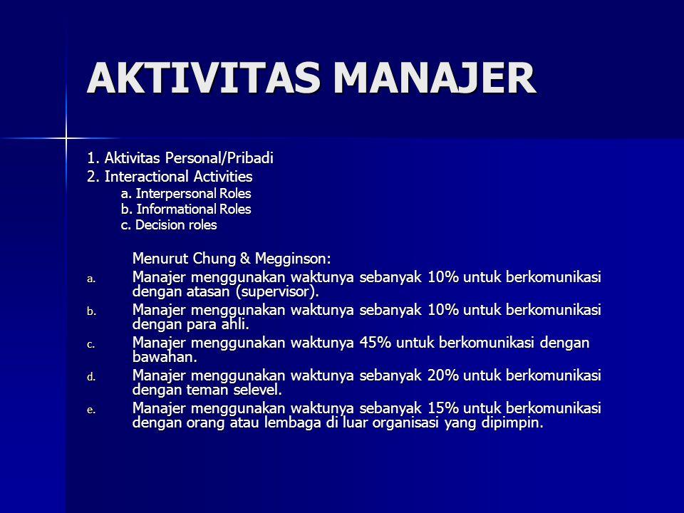 AKTIVITAS MANAJER 1. Aktivitas Personal/Pribadi