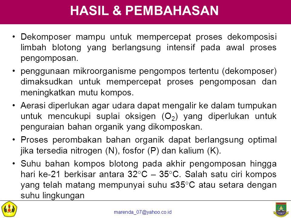 HASIL & PEMBAHASAN Dekomposer mampu untuk mempercepat proses dekomposisi limbah blotong yang berlangsung intensif pada awal proses pengomposan.