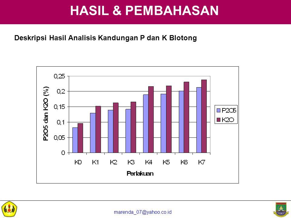 HASIL & PEMBAHASAN Deskripsi Hasil Analisis Kandungan P dan K Blotong
