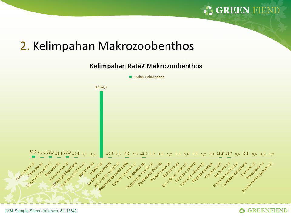 2. Kelimpahan Makrozoobenthos