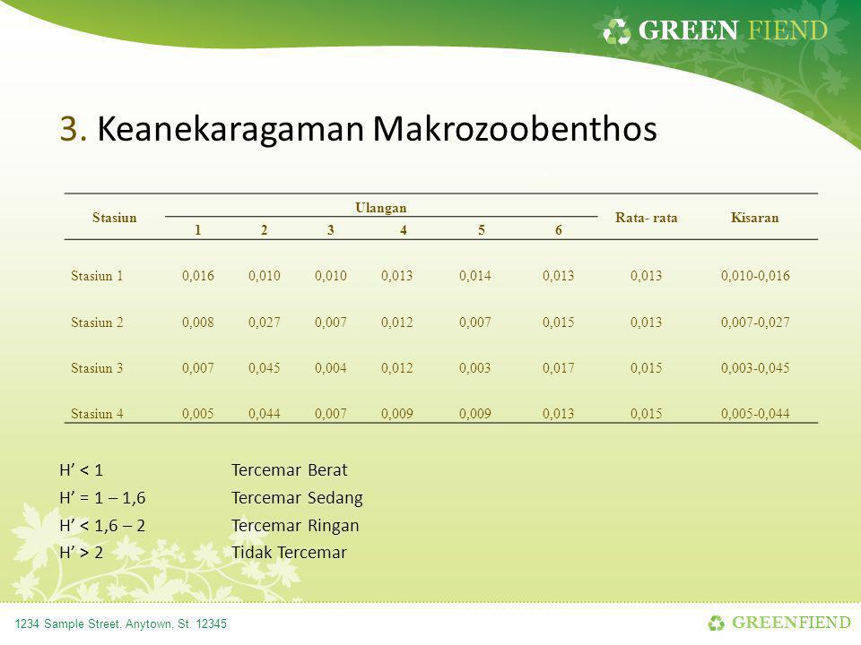 3. Keanekaragaman Makrozoobenthos