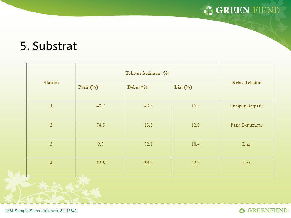 5. Substrat Stasiun Tekstur Sedimen (%) Kelas Tekstur Pasir (%)