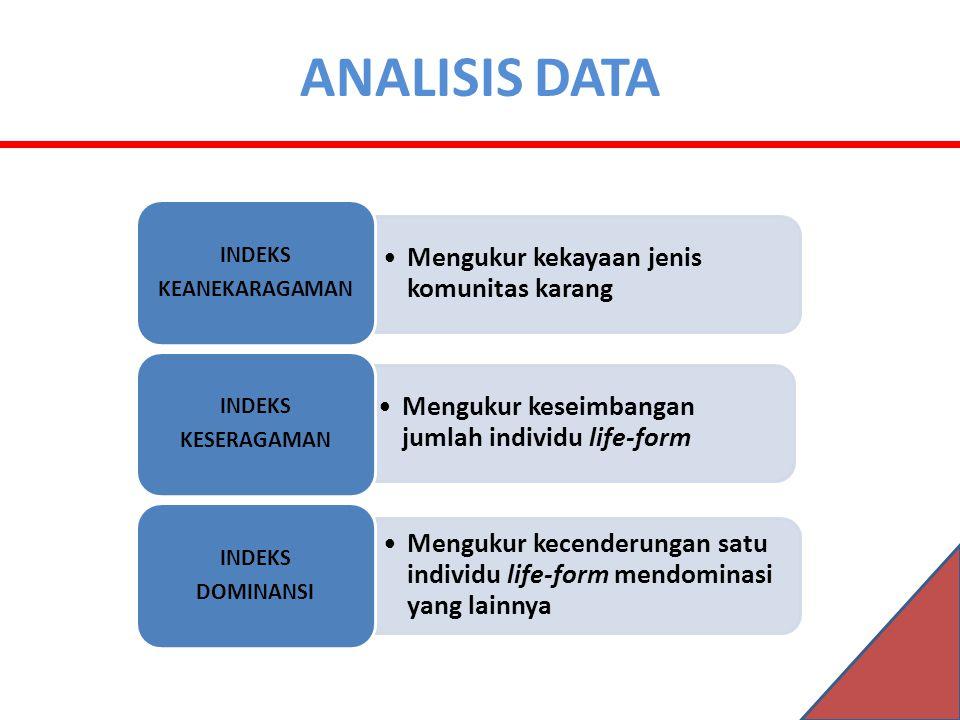 ANALISIS DATA KEANEKARAGAMAN INDEKS