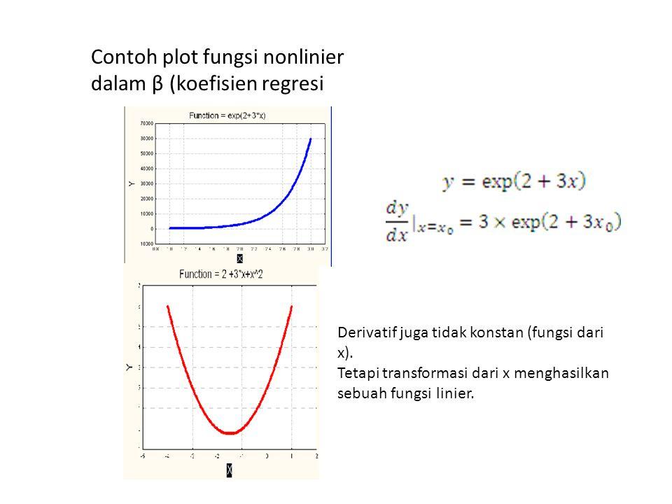 Contoh plot fungsi nonlinier dalam β (koefisien regresi