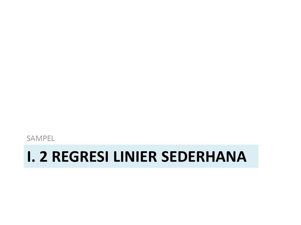 i. 2 Regresi linier sederhana