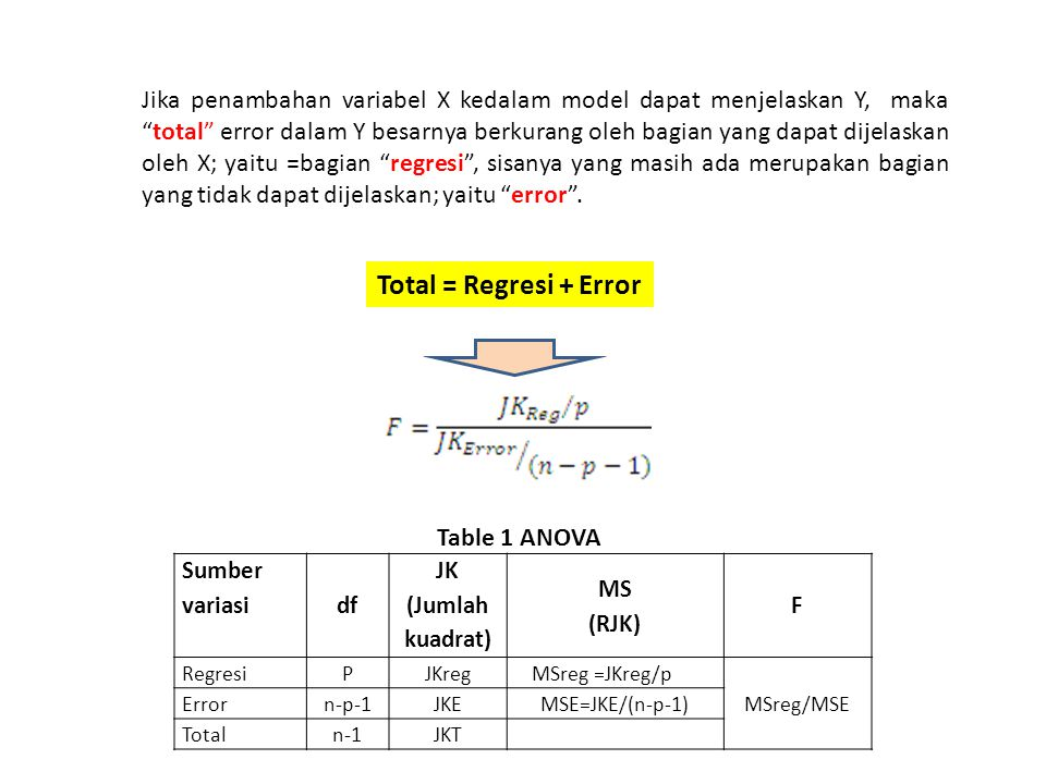 Jika penambahan variabel X kedalam model dapat menjelaskan Y, maka total error dalam Y besarnya berkurang oleh bagian yang dapat dijelaskan oleh X; yaitu =bagian regresi , sisanya yang masih ada merupakan bagian yang tidak dapat dijelaskan; yaitu error .