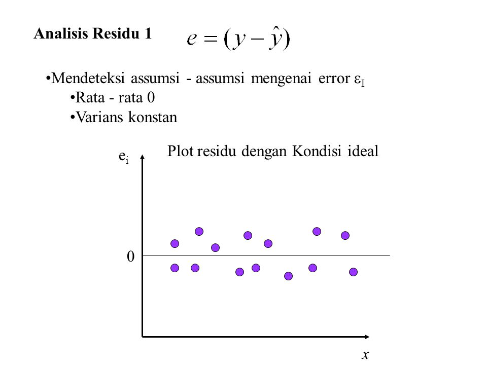 Analisis Residu 1 Mendeteksi assumsi - assumsi mengenai error I. Rata - rata 0. Varians konstan.