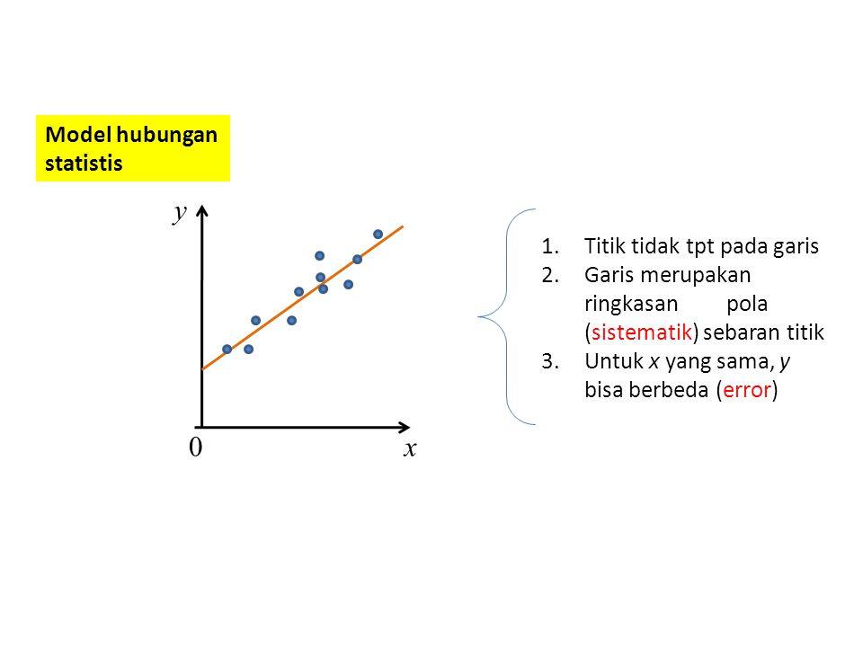 y x Model hubungan statistis Titik tidak tpt pada garis