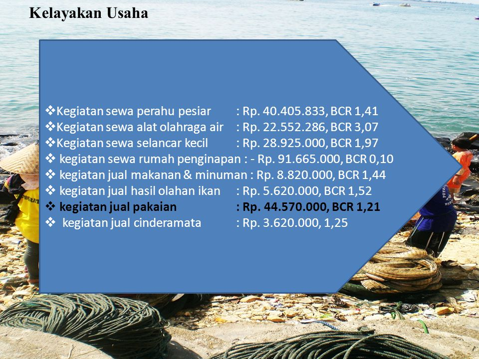Kelayakan Usaha Kegiatan sewa perahu pesiar : Rp. 40.405.833, BCR 1,41