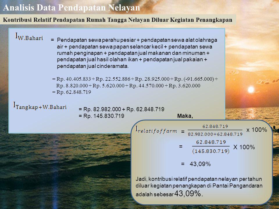 Analisis Data Pendapatan Nelayan