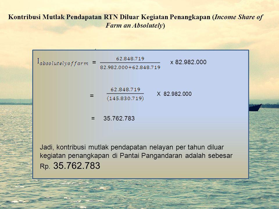 Kontribusi Mutlak Pendapatan RTN Diluar Kegiatan Penangkapan (Income Share of Farm an Absolutely)