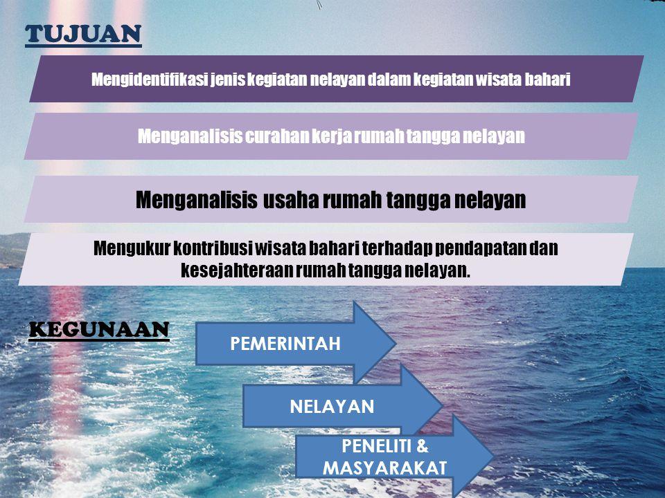 TUJUAN Menganalisis usaha rumah tangga nelayan KEGUNAAN