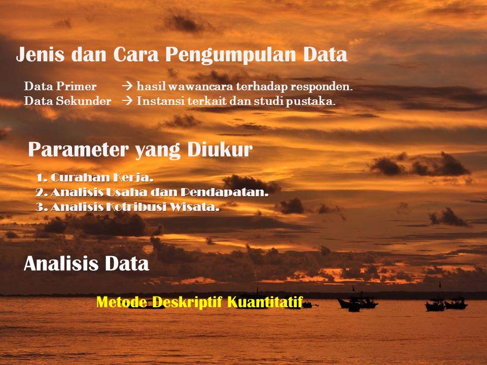 Jenis dan Cara Pengumpulan Data