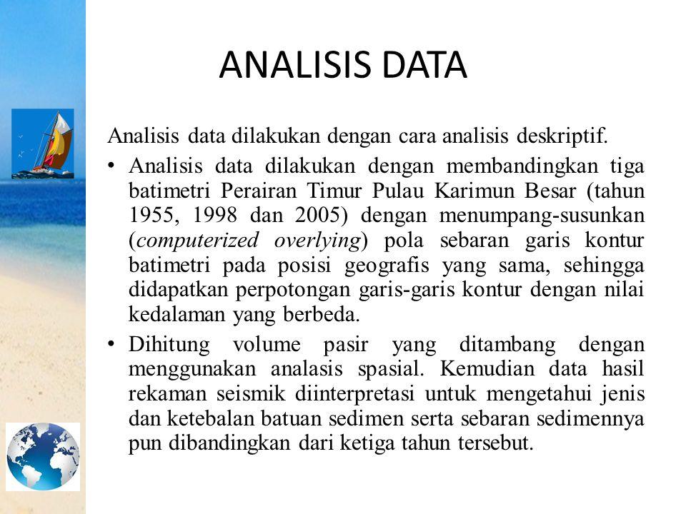 ANALISIS DATA Analisis data dilakukan dengan cara analisis deskriptif.