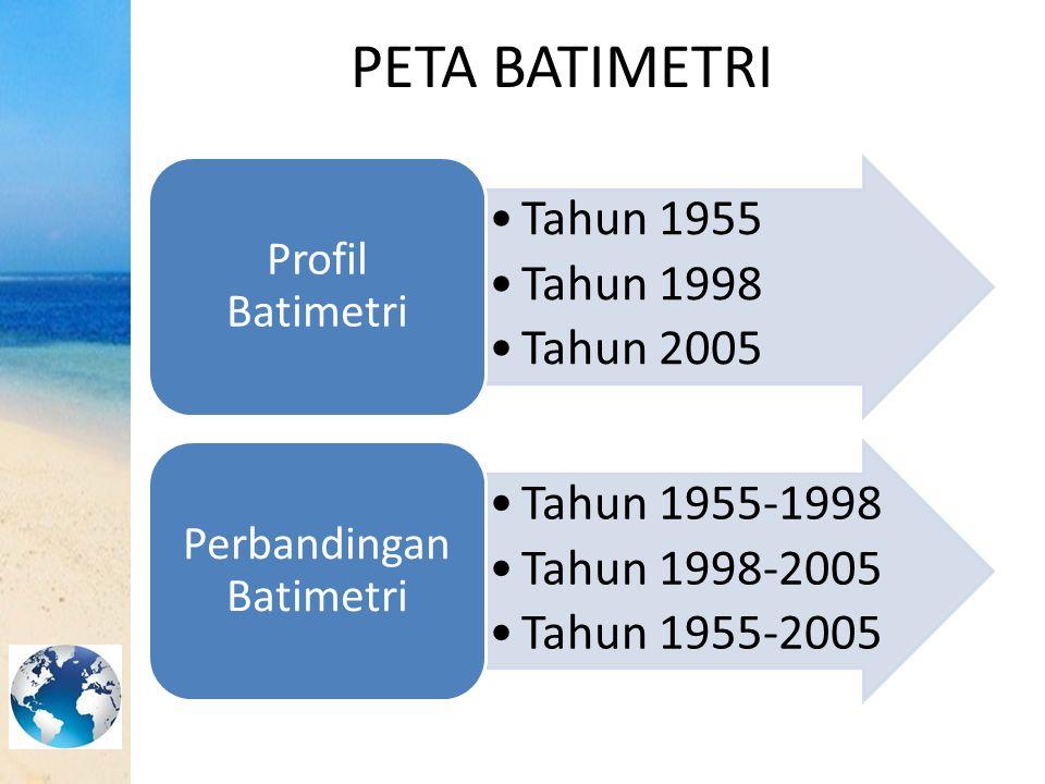 Perbandingan Batimetri