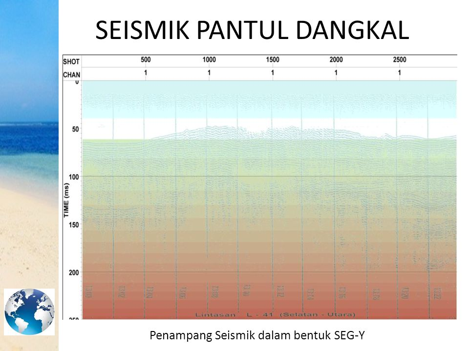 SEISMIK PANTUL DANGKAL