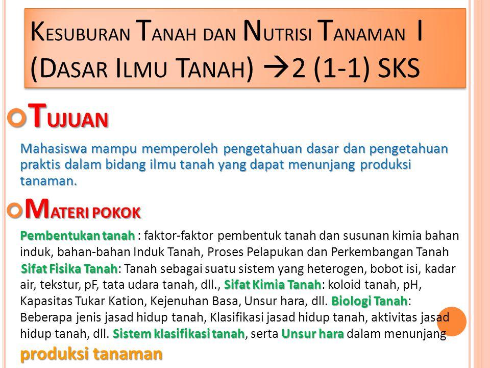 KESUBURAN TANAH DAN NUTRISI TANAMAN I (Dasar Ilmu Tanah) 2 (1-1) SKS