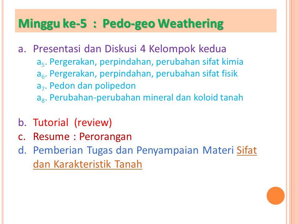 Minggu ke-5 : Pedo-geo Weathering