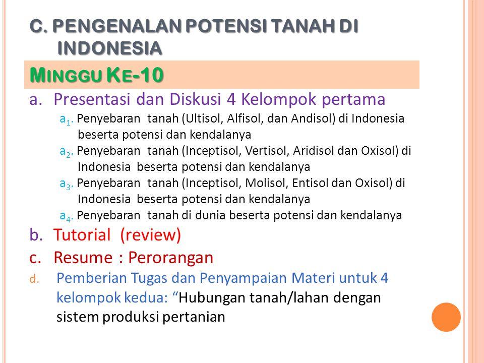 C. PENGENALAN POTENSI TANAH DI INDONESIA