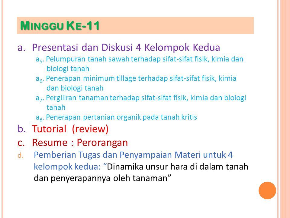 Minggu Ke-11 a. Presentasi dan Diskusi 4 Kelompok Kedua