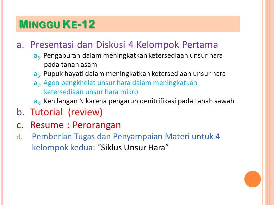 Minggu Ke-12 a. Presentasi dan Diskusi 4 Kelompok Pertama