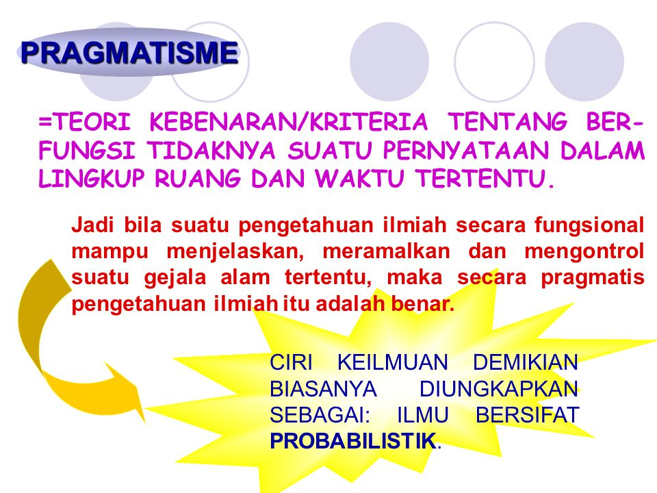 PRAGMATISME =TEORI KEBENARAN/KRITERIA TENTANG BER-FUNGSI TIDAKNYA SUATU PERNYATAAN DALAM LINGKUP RUANG DAN WAKTU TERTENTU.