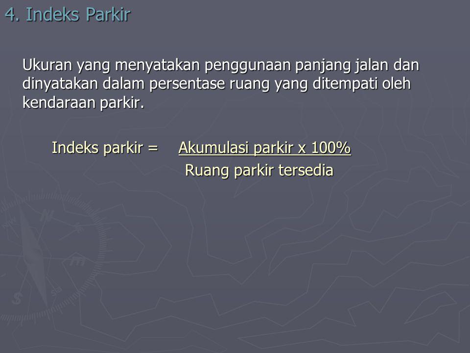 4. Indeks Parkir Ukuran yang menyatakan penggunaan panjang jalan dan dinyatakan dalam persentase ruang yang ditempati oleh kendaraan parkir.