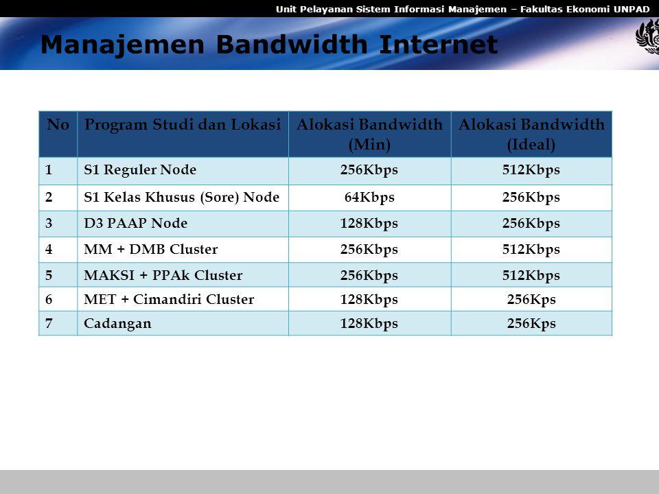 Manajemen Bandwidth Internet