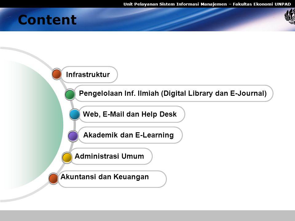 Content Infrastruktur
