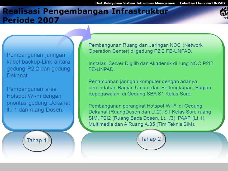 Realisasi Pengembangan Infrastruktur Periode 2007