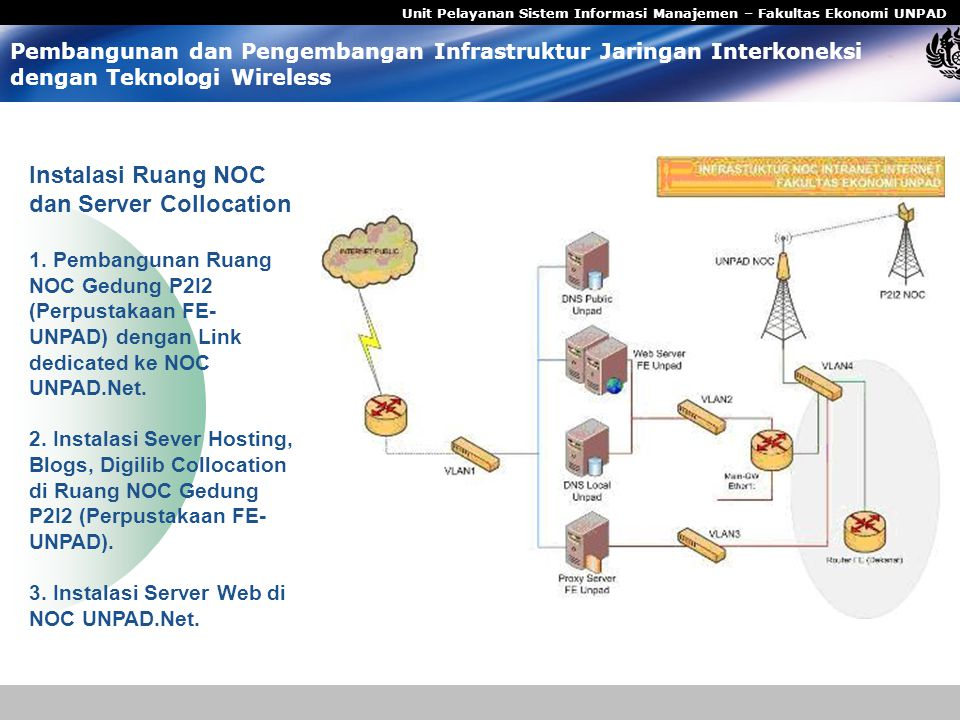Instalasi Ruang NOC dan Server Collocation