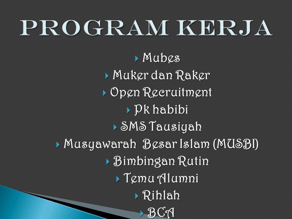 Musyawarah Besar Islam (MUSBI)