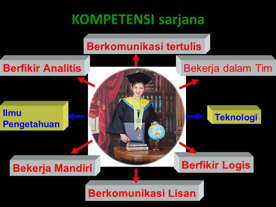 KOMPETENSI sarjana Berkomunikasi tertulis Berfikir Analitis