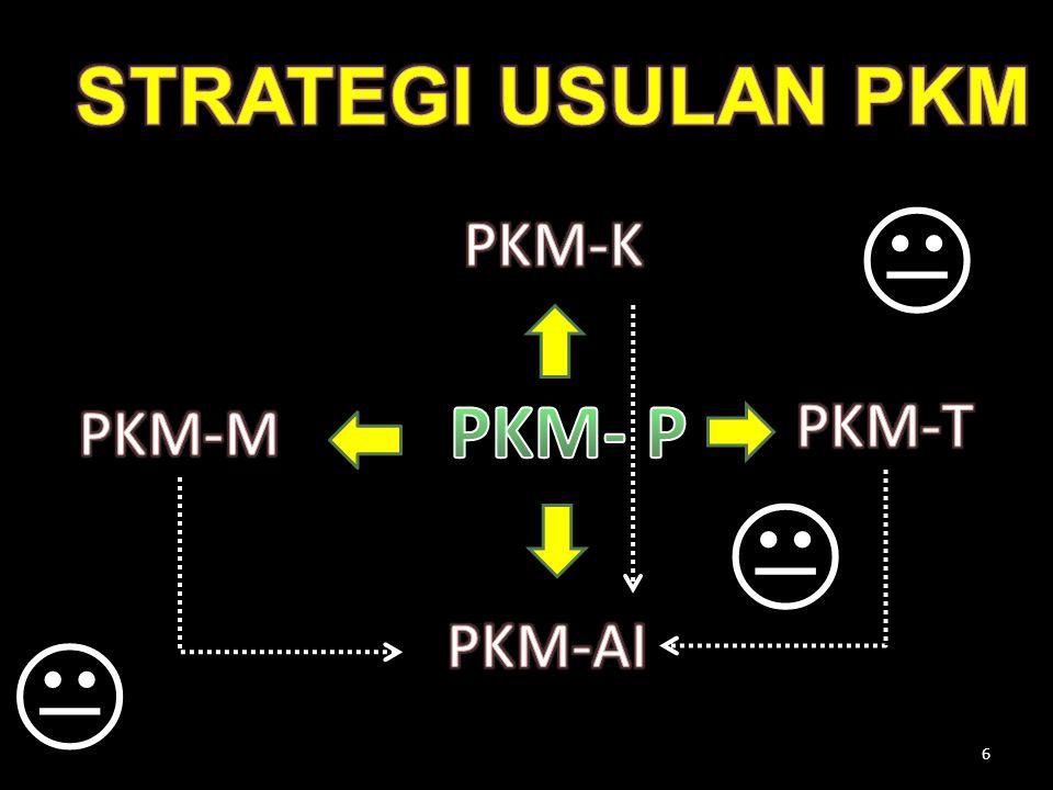 STRATEGI USULAN PKM  PKM-K PKM- P PKM-T PKM-M  PKM-AI 
