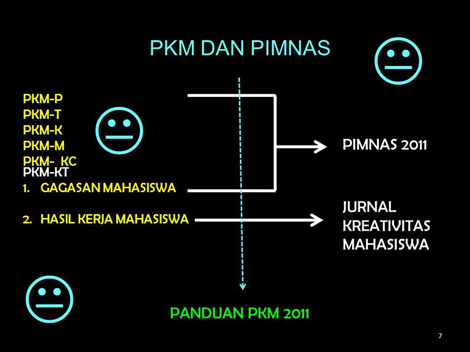   PKM DAN PIMNAS PIMNAS 2011 JURNAL KREATIVITAS MAHASISWA