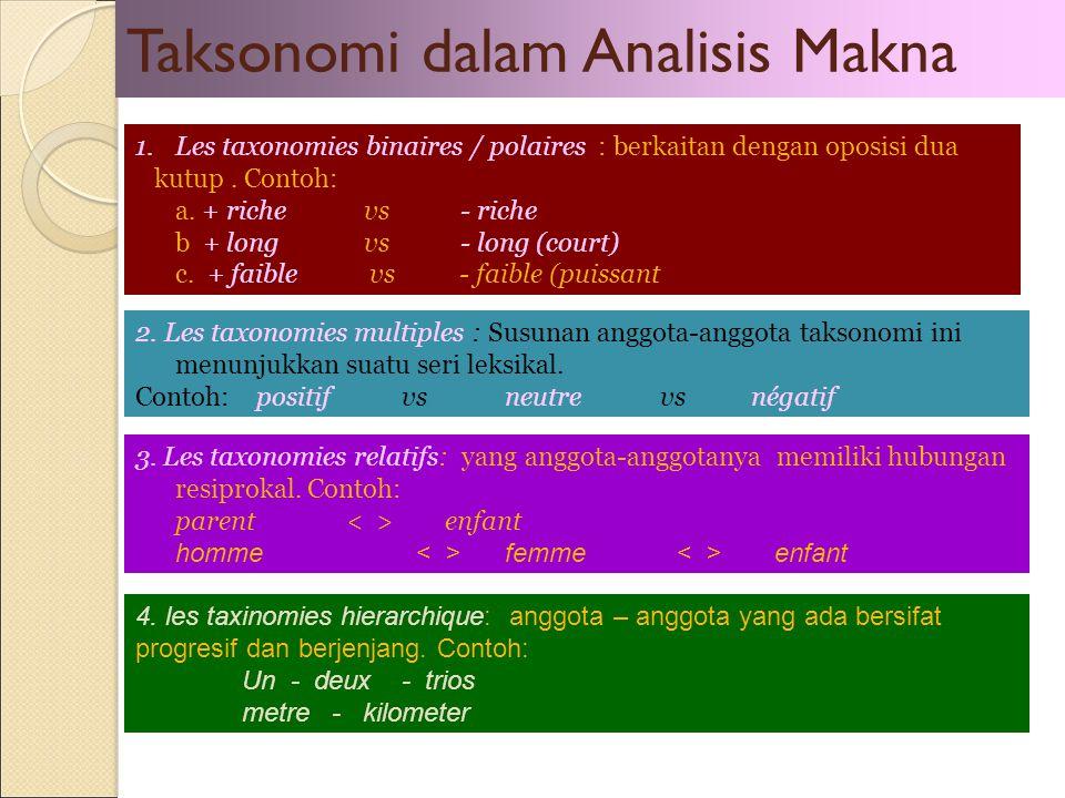 Taksonomi dalam Analisis Makna