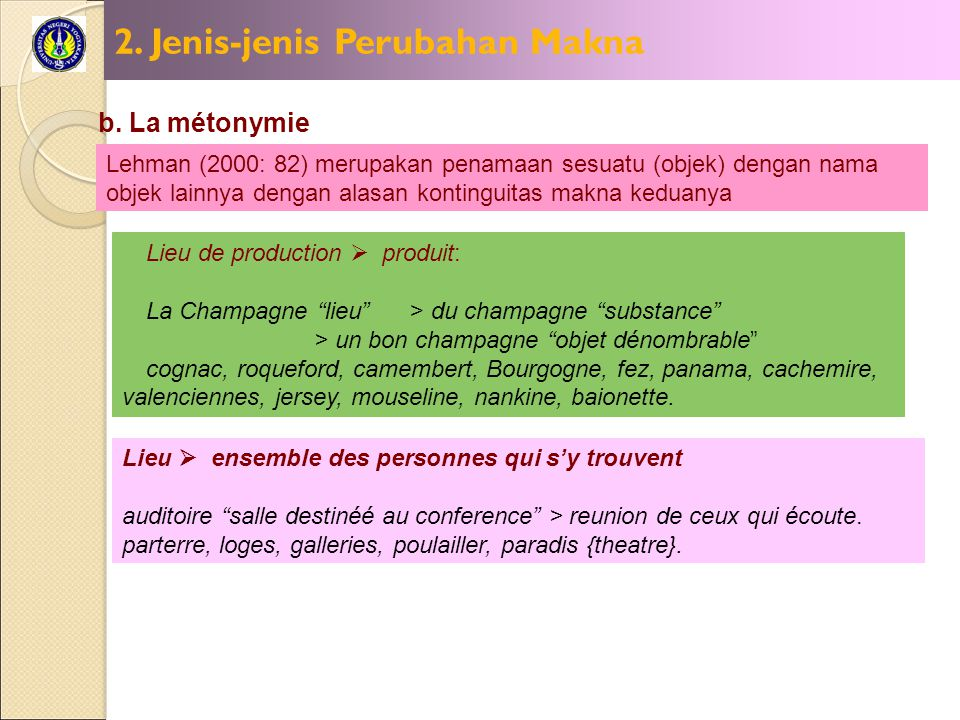 2. Jenis-jenis Perubahan Makna