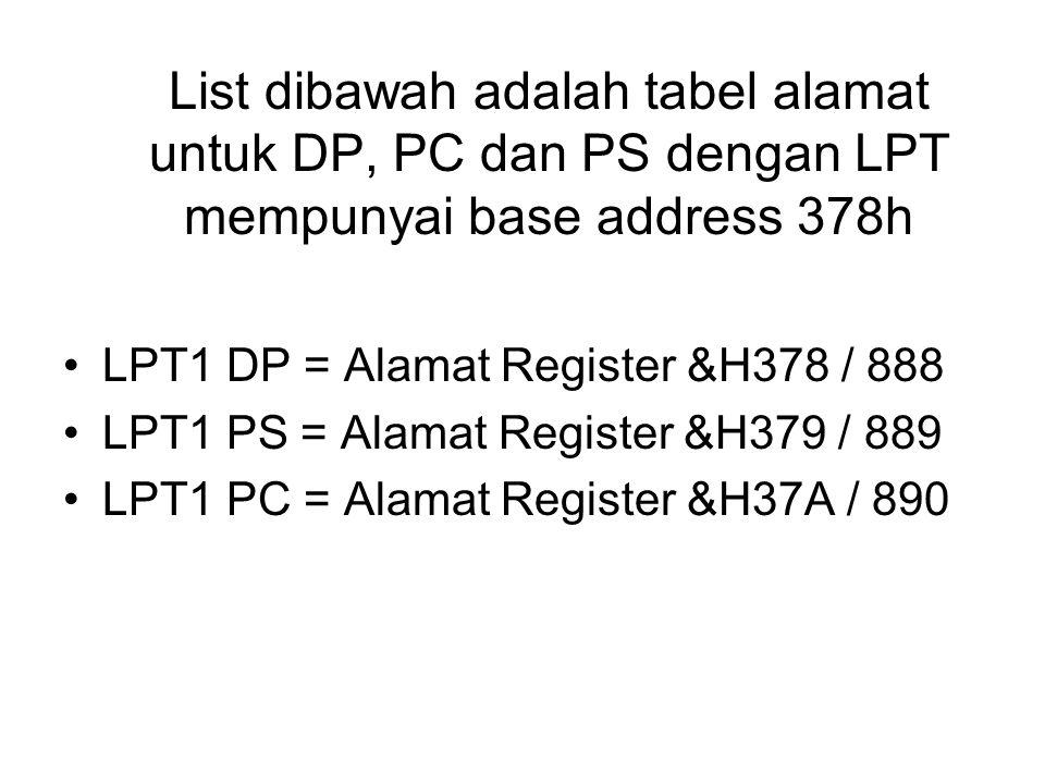 List dibawah adalah tabel alamat untuk DP, PC dan PS dengan LPT mempunyai base address 378h