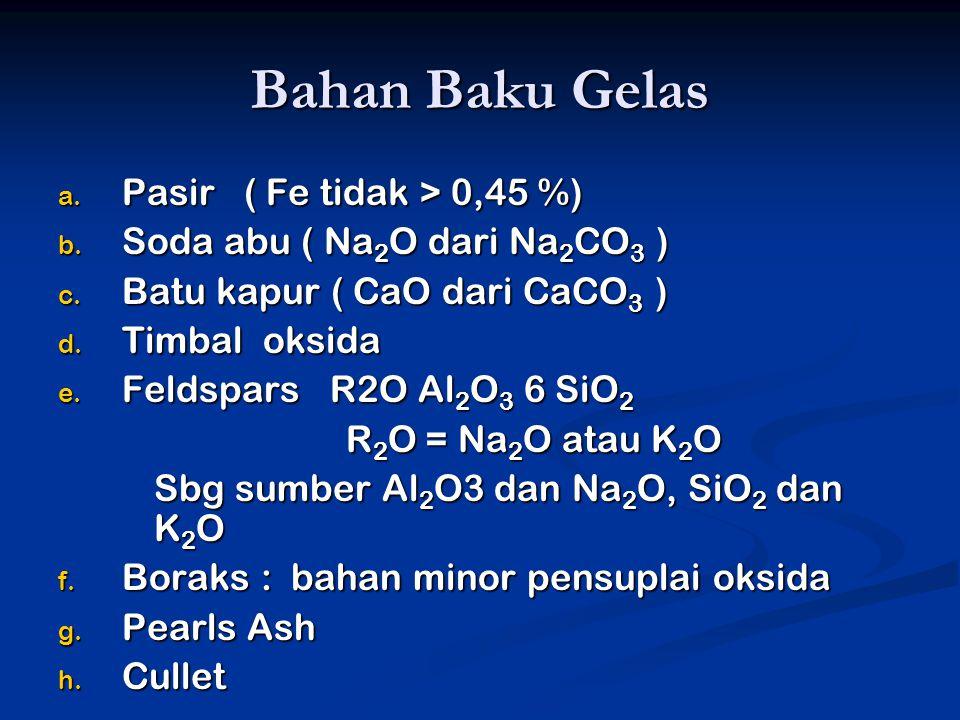 Bahan Baku Gelas Pasir ( Fe tidak > 0,45 %)