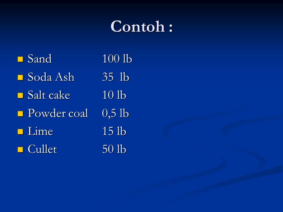 Contoh : Sand 100 lb Soda Ash 35 lb Salt cake 10 lb Powder coal 0,5 lb