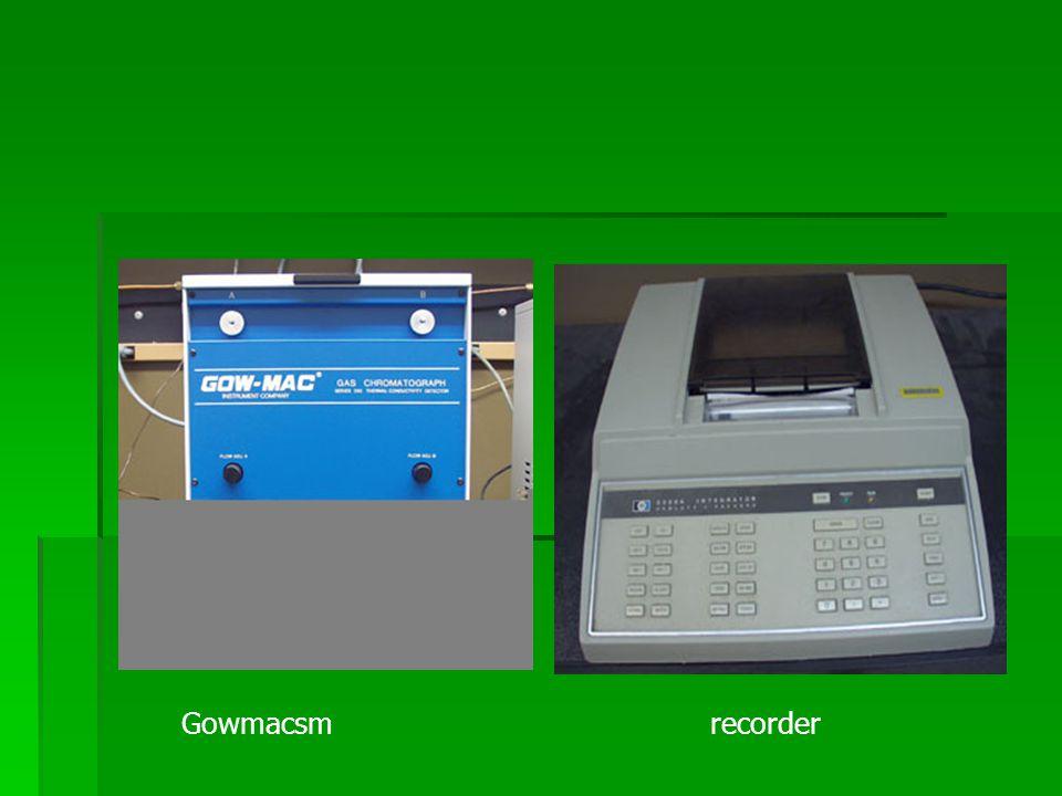 Gowmacsm recorder