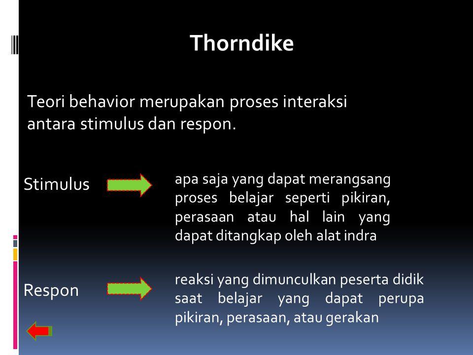 Thorndike Teori behavior merupakan proses interaksi antara stimulus dan respon.
